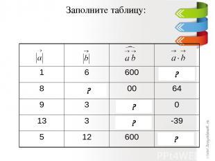 Заполните таблицу: ? ? ? ? ? 1 6 600 3 8 8 00 64 9 3 900 0 13 3 1800 -39 5 12 60