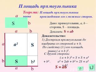 Площадь прямоугольника Теорема: Площадь прямоугольника равна b a произведению ег