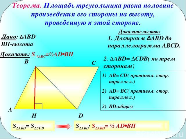 Теорема. Площадь треугольника равна половине произведения его стороны на высоту, проведенную к этой стороне. A B D C Дано: ΔАВD BH-высота Доказать: S ΔАВС=½AD•BH H Доказательство: 1. Достроим ΔАВD до параллелограмма АВCD. SΔABD= SΔCDB 2. ΔABD= ΔCDB(…