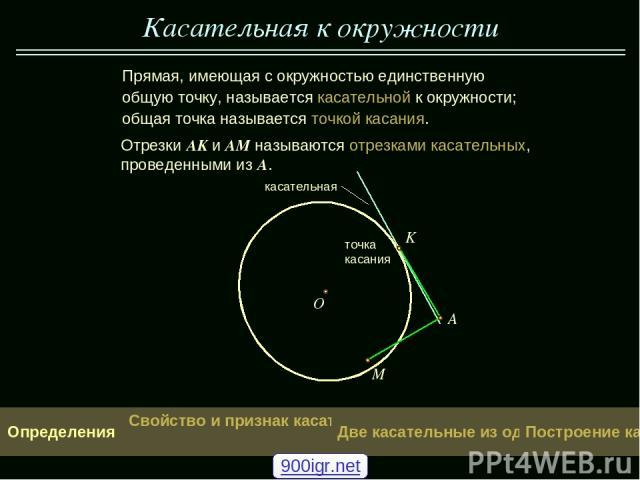 Касательная к окружности Прямая, имеющая с окружностью единственную общую точку, называется касательной к окружности; общая точка называется точкой касания. O касательная точка касания A K M Отрезки AK и AM называются отрезками касательных, проведен…