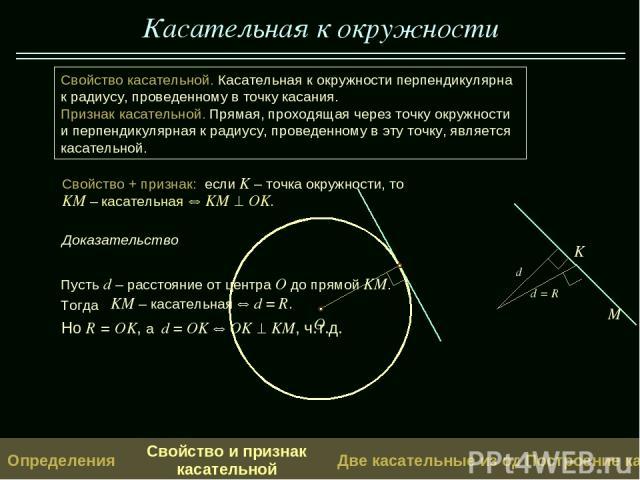Пусть d – расстояние от центра O до прямой KM. Тогда Касательная к окружности Свойство касательной. Касательная к окружности перпендикулярна к радиусу, проведенному в точку касания. Признак касательной. Прямая, проходящая через точку окружности и пе…