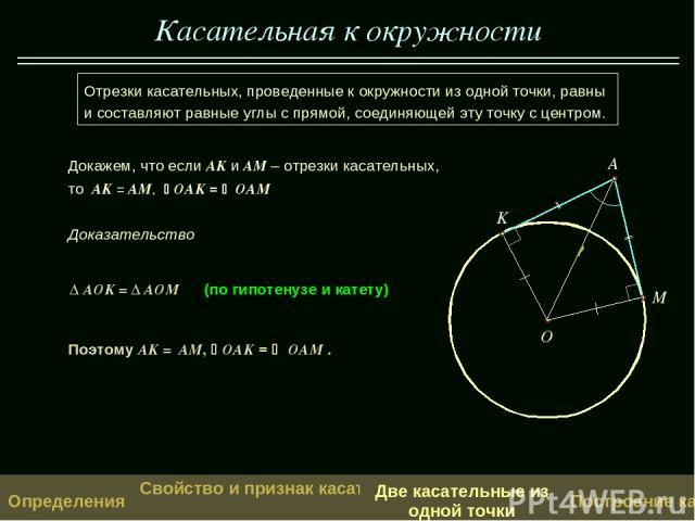 Касательная к окружности O A K M Отрезки касательных, проведенные к окружности из одной точки, равны и составляют равные углы с прямой, соединяющей эту точку с центром. Доказательство Δ AOK = Δ AOM Поэтому AK = AM, OAK = OAM . Докажем, что если AK и…