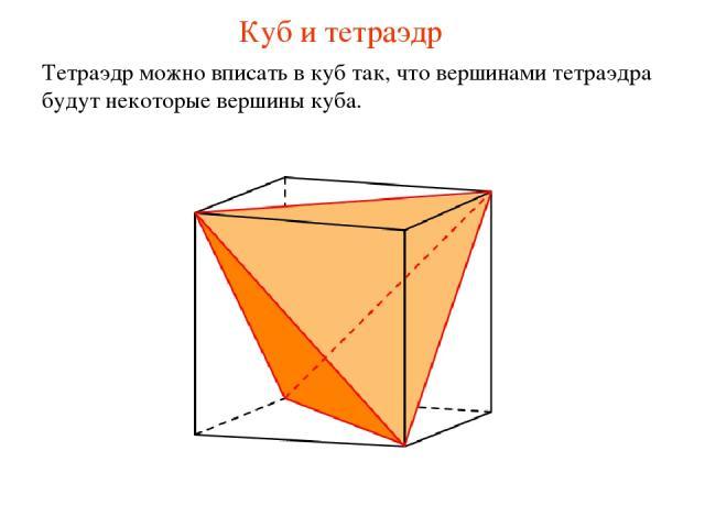 Куб и тетраэдр Тетраэдр можно вписать в куб так, что вершинами тетраэдра будут некоторые вершины куба.