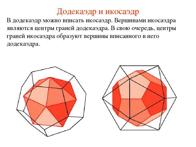 Додекаэдр и икосаэдр В додекаэдр можно вписать икосаэдр. Вершинами икосаэдра являются центры граней додекаэдра. В свою очередь, центры граней икосаэдра образуют вершины вписанного в него додекаэдра.