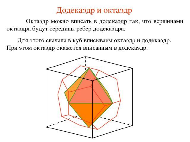 Додекаэдр и октаэдр Октаэдр можно вписать в додекаэдр так, что вершинами октаэдра будут середины ребер додекаэдра. Для этого сначала в куб вписываем октаэдр и додекаэдр. При этом октаэдр окажется вписанным в додекаэдр.