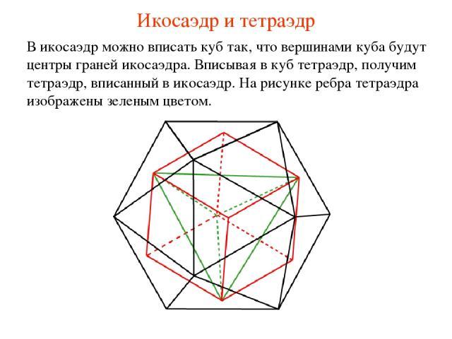 Икосаэдр и тетраэдр В икосаэдр можно вписать куб так, что вершинами куба будут центры граней икосаэдра. Вписывая в куб тетраэдр, получим тетраэдр, вписанный в икосаэдр. На рисунке ребра тетраэдра изображены зеленым цветом.