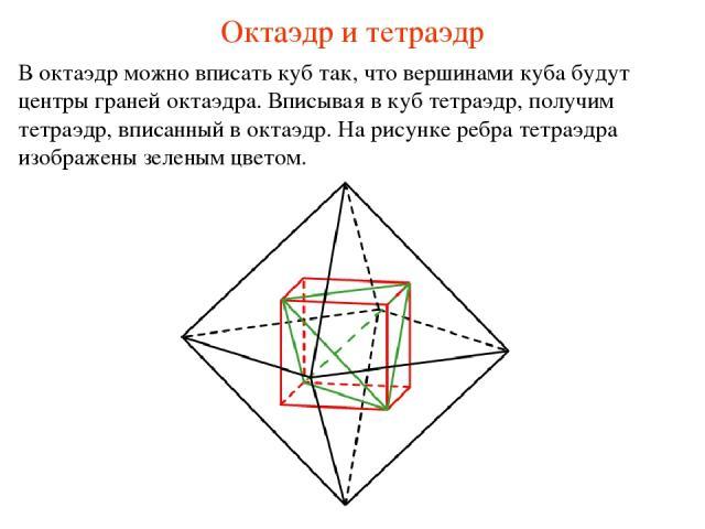 Октаэдр и тетраэдр В октаэдр можно вписать куб так, что вершинами куба будут центры граней октаэдра. Вписывая в куб тетраэдр, получим тетраэдр, вписанный в октаэдр. На рисунке ребра тетраэдра изображены зеленым цветом.