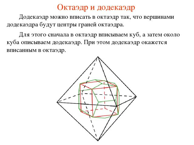 Октаэдр и додекаэдр Додекаэдр можно вписать в октаэдр так, что вершинами додекаэдра будут центры граней октаэдра.