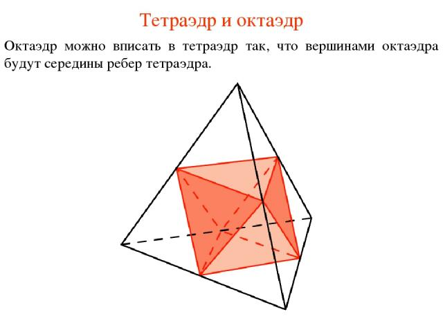Тетраэдр и октаэдр Октаэдр можно вписать в тетраэдр так, что вершинами октаэдра будут середины ребер тетраэдра.