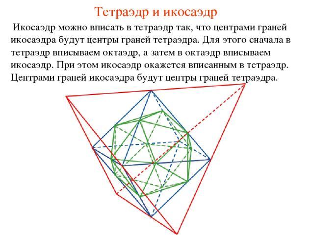 Тетраэдр и икосаэдр Икосаэдр можно вписать в тетраэдр так, что центрами граней икосаэдра будут центры граней тетраэдра. Для этого сначала в тетраэдр вписываем октаэдр, а затем в октаэдр вписываем икосаэдр. При этом икосаэдр окажется вписанным в тетр…