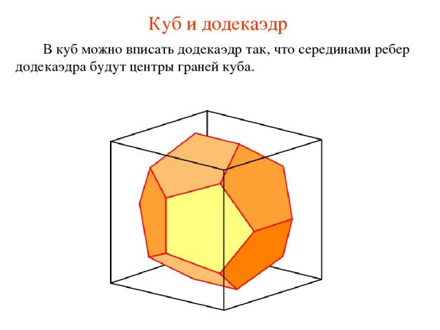Куб и додекаэдр В куб можно вписать додекаэдр так, что серединами ребер додекаэдра будут центры граней куба.