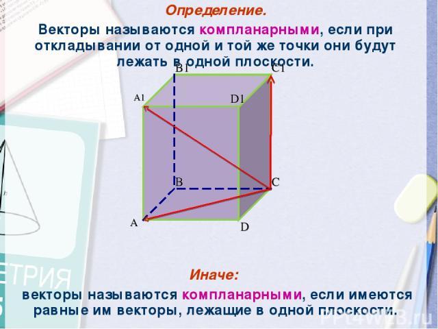 Определение. Векторы называются компланарными, если при откладывании от одной и той же точки они будут лежать в одной плоскости. Иначе: векторы называются компланарными, если имеются равные им векторы, лежащие в одной плоскости. A B C D A1 B1 C1 D1