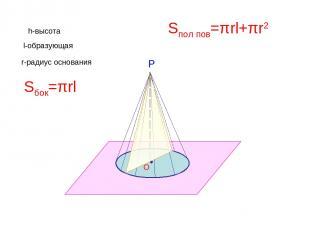 Р О h-высота l-образующая r-радиус основания Sбок=πrl Sпол пов=πrl+πr2