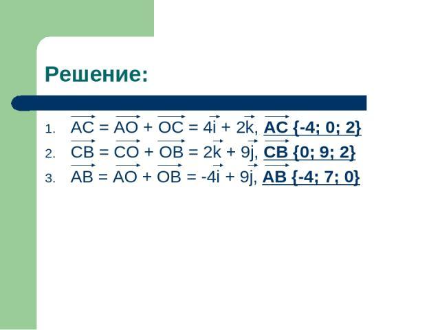Решение: AC = AO + OC = 4i + 2k, AC {-4; 0; 2} CB = CO + OB = 2k + 9j, CB {0; 9; 2} AB = AO + OB = -4i + 9j, AB {-4; 7; 0}