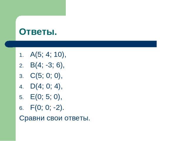 Ответы. A(5; 4; 10), B(4; -3; 6), C(5; 0; 0), D(4; 0; 4), E(0; 5; 0), F(0; 0; -2). Сравни свои ответы.