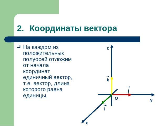 Координаты вектора На каждом из положительных полуосей отложим от начала координат единичный вектор, т.е. вектор, длина которого равна единицы. j k i y z x O