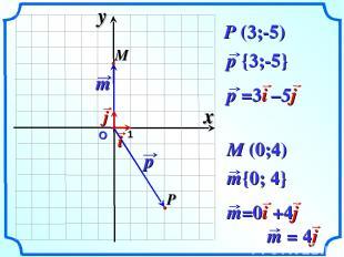 О 1 P (3;-5) M (0;4) x y