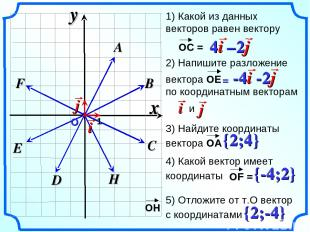 D E x y F H C B A О 1 {2;4}