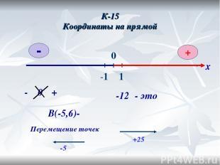 К-15 Координаты на прямой 0 х - 0 + -12 - это В(-5,6)- Перемещение точек +25 -5