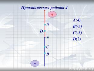 0 А(4) В(-5) С(-3) D(2)