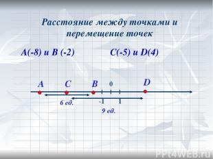 Расстояние между точками и перемещение точек А(-8) и В (-2) С(-5) и D(4) 6 ед. 9