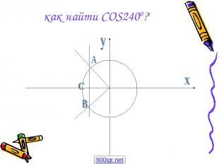 как найти COS2400? 900igr.net