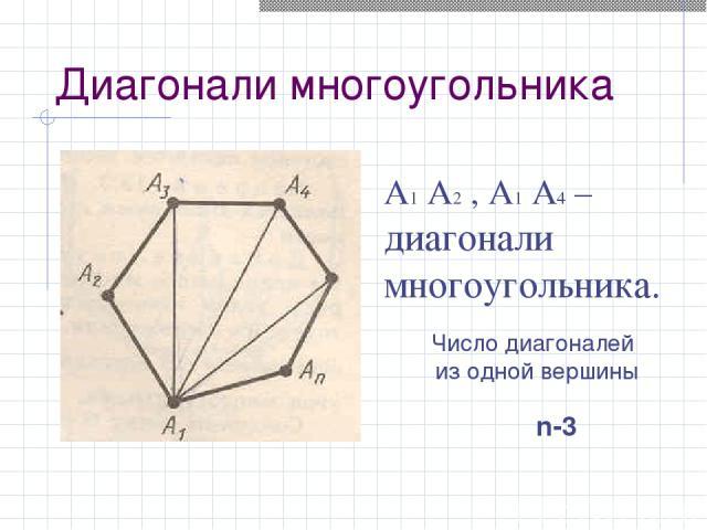 Диагонали многоугольника А1 А2 , А1 А4 – диагонали многоугольника. Число диагоналей из одной вершины n-3