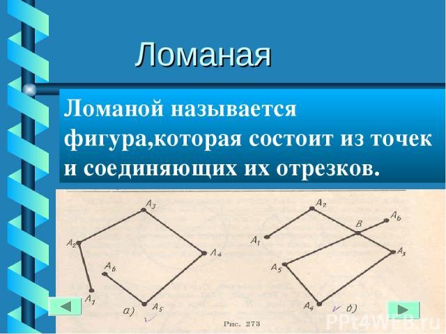 Ломаная Ломаной называется фигура,которая состоит из точек и соединяющих их отрезков.