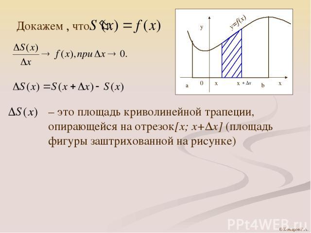 Докажем , что – это площадь криволинейной трапеции, опирающейся на отрезок[x; x+∆x] (площадь фигуры заштрихованной на рисунке) © Комаров Р.А.