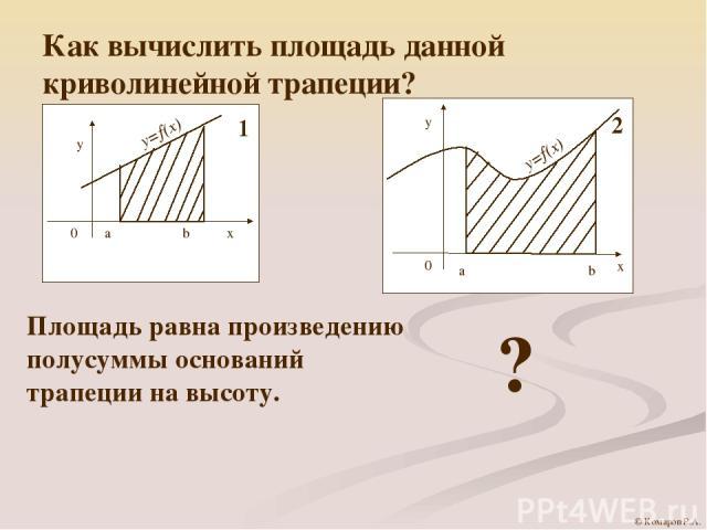 Как вычислить площадь данной криволинейной трапеции? Площадь равна произведению полусуммы оснований трапеции на высоту. ? © Комаров Р.А.