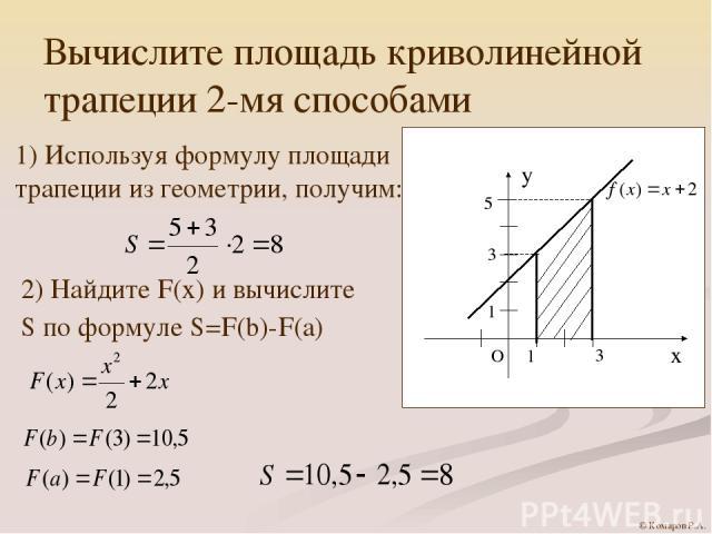 Вычислите площадь криволинейной трапеции 2-мя способами 1) Используя формулу площади трапеции из геометрии, получим: 2) Найдите F(x) и вычислите S по формуле S=F(b)-F(a) © Комаров Р.А.