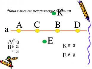a Начальные геометрические сведения