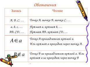 Обозначения Точка A, точка B, точка C, … A, B, C, … a, b, c, … AB, CD, … Прямая
