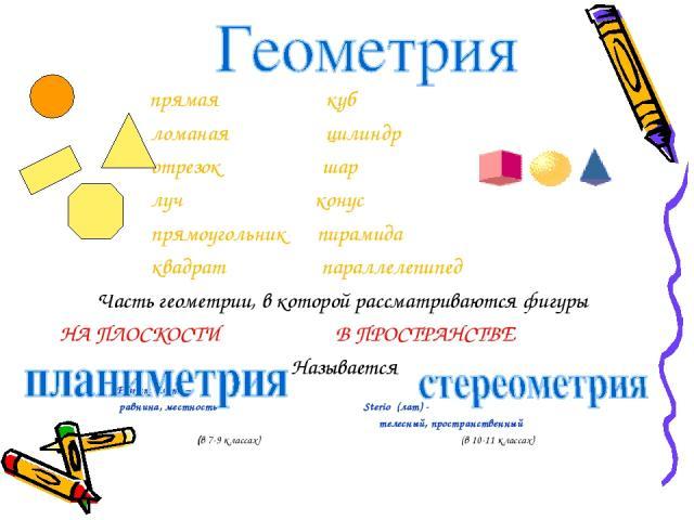 прямая куб ломаная цилиндр отрезок шар луч конус прямоугольник пирамида квадрат параллелепипед Часть геометрии, в которой рассматриваются фигуры НА ПЛОСКОСТИ В ПРОСТРАНСТВЕ Называется Planum (лат) – равнина, местность Sterio (лат) - телесный, простр…