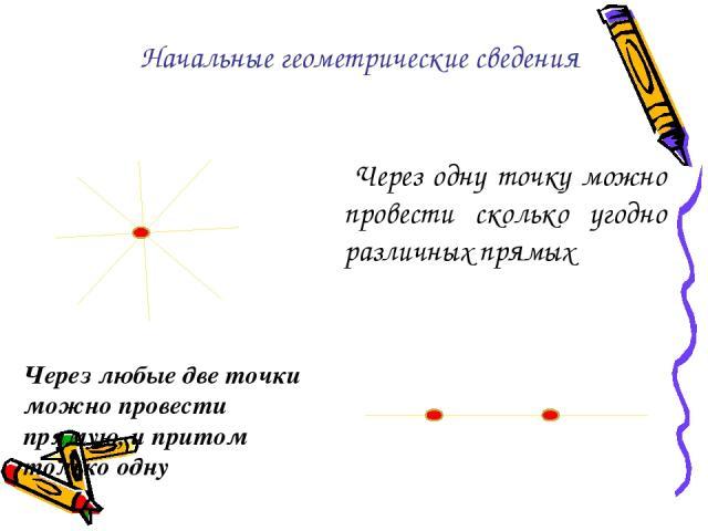 Начальные геометрические сведения Через одну точку можно провести сколько угодно различных прямых