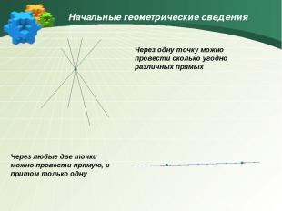 Начальные геометрические сведения Через одну точку можно провести сколько угодно