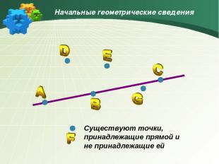 Начальные геометрические сведения Существуют точки, принадлежащие прямой и не пр