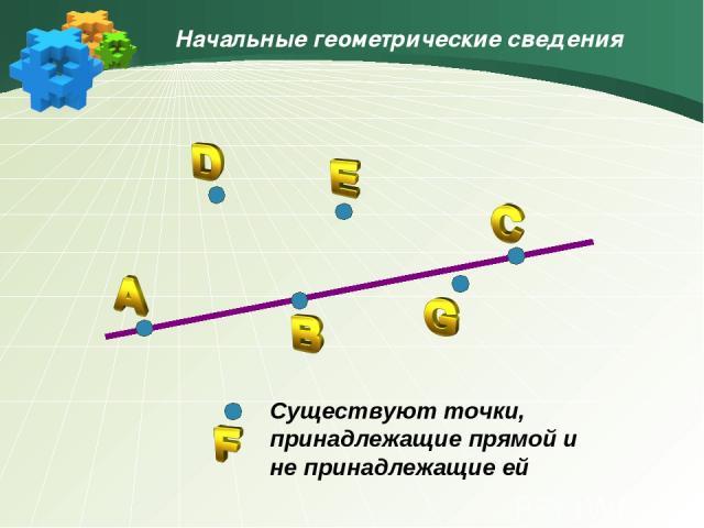 Начальные геометрические сведения Существуют точки, принадлежащие прямой и не принадлежащие ей
