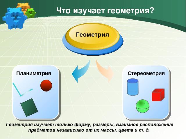 Что изучает геометрия? Геометрия Геометрия изучает только форму, размеры, взаимное расположение предметов независимо от их массы, цвета и т. д.