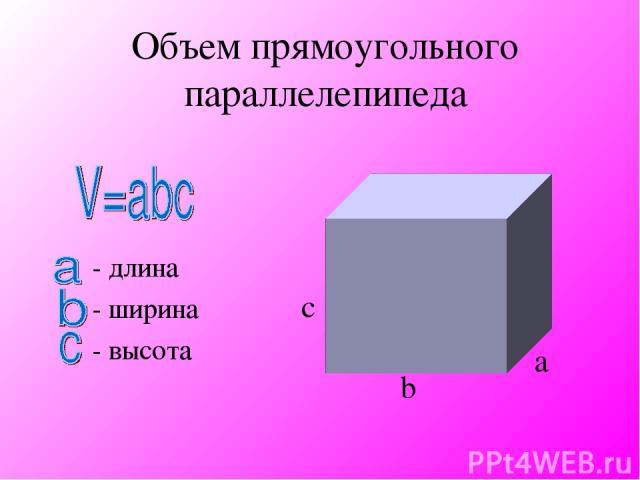 Объем прямоугольного параллелепипеда - длина - ширина - высота a b c