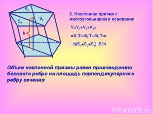 V=V1+V2+V3= =S1*h+S2*h+S3*h= =h(S1+S2+S3)=S*h S1 S2 S3 h Объем наклонной призмы