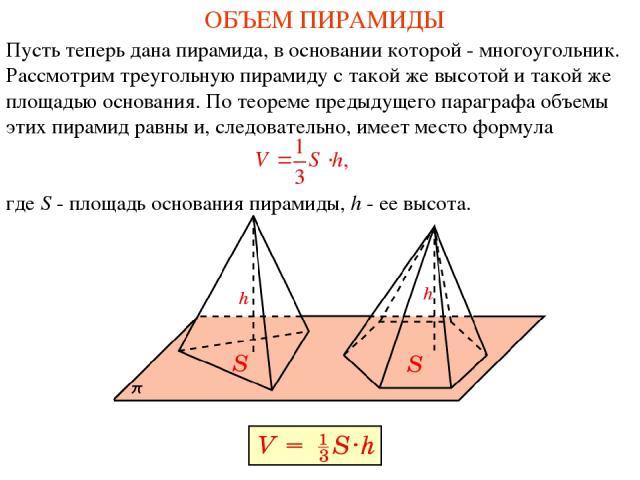 ОБЪЕМ ПИРАМИДЫ Пусть теперь дана пирамида, в основании которой - многоугольник. Рассмотрим треугольную пирамиду с такой же высотой и такой же площадью основания. По теореме предыдущего параграфа объемы этих пирамид равны и, следовательно, имеет мест…