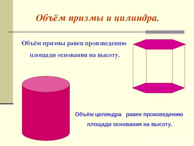 Объём призмы и цилиндра. Объём призмы равен произведению площади основания на высоту. Объём цилиндра равен произведению площади основания на высоту.