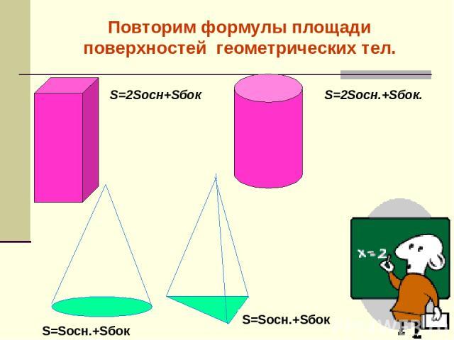Повторим формулы площади поверхностей геометрических тел. S=2Sосн+Sбок S=2Sосн.+Sбок. S=Sосн.+Sбок S=Sосн.+Sбок