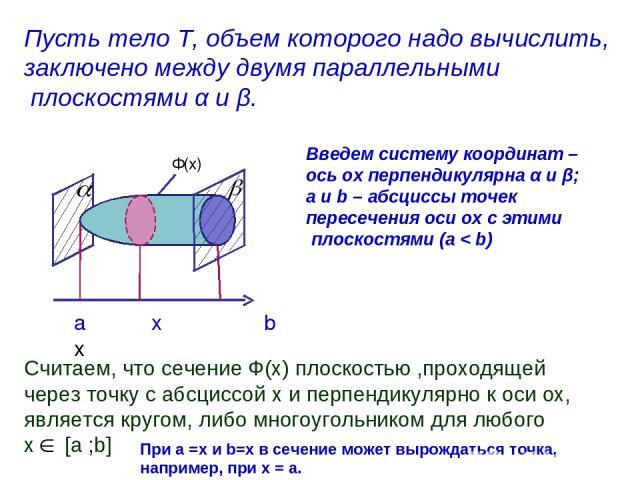 Пусть тело Т, объем которого надо вычислить, заключено между двумя параллельными плоскостями α и β. Введем систему координат – ось ох перпендикулярна α и β; а и b – абсциссы точек пересечения оси ох с этими плоскостями (а < b) a x b x Ф(x) Считаем, …
