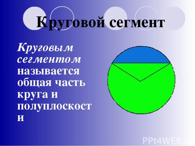 Круговой сегмент Круговым сегментом называется общая часть круга и полуплоскости