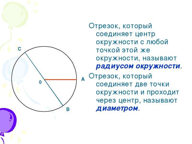 Отрезок, который соединяет центр окружности с любой точкой этой же окружности, называют радиусом окружности. Отрезок, который соединяет две точки окружности и проходит через центр, называют диаметром.