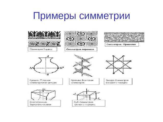 Примеры симметрии