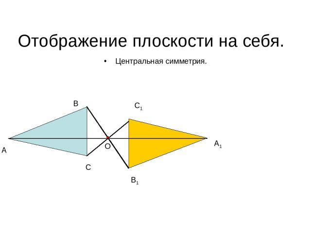 Отображение плоскости на себя. Центральная симметрия. В1 В А С С1 А1 О