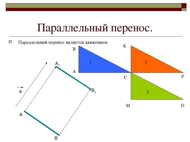 Параллельный перенос. Параллельный перенос является движением. а А В А1 В1 1 2 3 А В С К Р М D